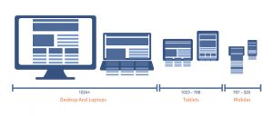 Image Showing Screen Size Responsiveness - Bush Marketing Toronto Web Design Company