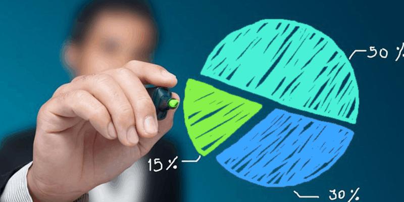 web design toronto increase market share through internet marketing